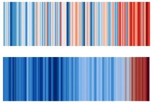 Skala von Ed Hawkings zeigen den weltweiten Termperaturanstieg